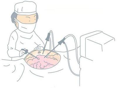 医用物品简笔画
