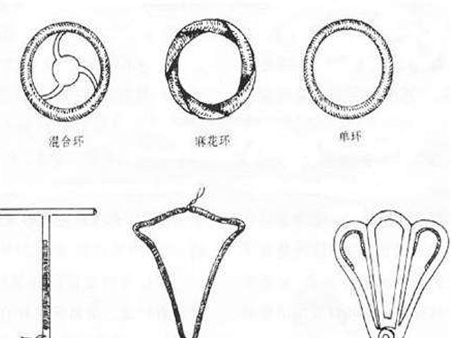 带环原理是什么_带环是什么意思图解
