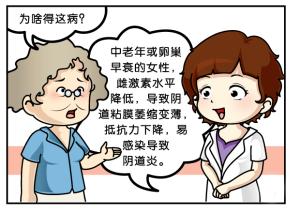 老年性阴道炎症状 这些症状你有了解过吗